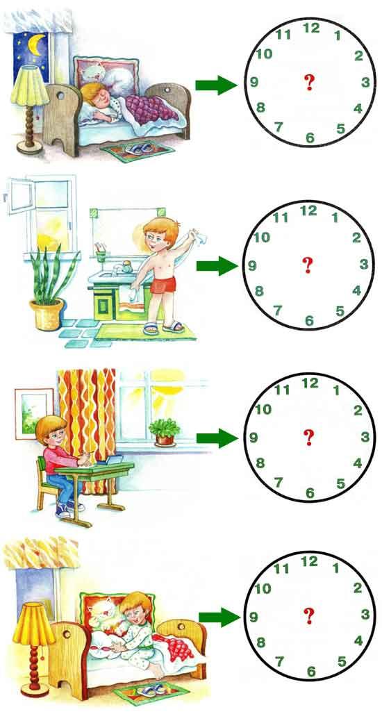 Розкажи свій розпорядок дня, користуючись малюнками і годинником. Домалюй стрілочки.